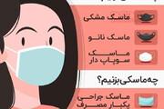 اینوگرافیک   ماسکهای خانگی را چگونه ضدعفونی کنیم و چه ماسکی نزنیم؟