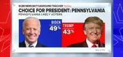 بایدن در ۲ ایالت دیگر هم بر ترامپ غلبه کرد
