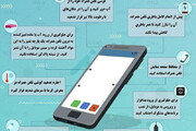 ببینید | راهکارهایی برای افزایش عمر گوشی تلفن همراه