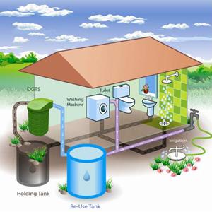 5452160 - خانه های سبز، تحولی در ساماندهی مسکن روستایی