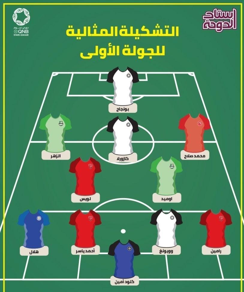 رضاییان و ابراهیمی در تیم منتخب هفته لیگ قطر/عکس
