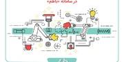 ثبت بیش از ۴۰۰ نیاز فناورانه شهرداری تهران در سامانه «باهم»