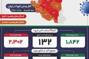 اینفوگرافیک | کرونا در ۲۴ ساعت گذشته چند قربانی در ایران گرفت؟