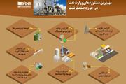ببینید | مهمترین دستاوردهای وزارت نفت در حوزه صنعت نفت