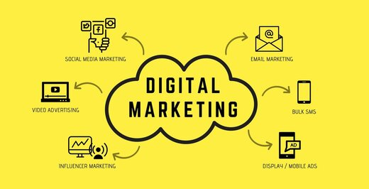 ۹ دلیل برای آغاز سریع سرمایه گذاری در کمپین های دیجیتال مارکتینگ در سال ۲۰۲۰