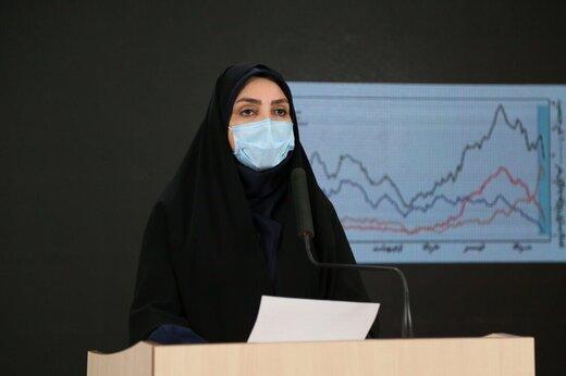 کرونا جان ۱۸۴ نفر دیگر را در ایران گرفت/ ۲۴ استان در وضعیت قرمز