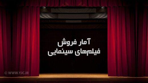 «آقای سانسور»،  ۲۷۰ میلیون تومان فروخت