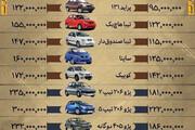اینفوگرفیک | خودروهای داخلی در یک ماه چقدر گران شدند؟