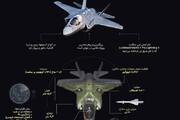 اینفوگرافیک   نگاهی به اف-۳۵ آمریکایی و اشتیاق امارات و قطر به خرید آن