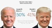 نیویورک تایمز:بایدن50درصد و ترامپ 41درصد رای دارند