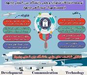 توسعه ارتباطات فناورانه و علمی دانشگاه بینالمللی چابهار از مسیر شهرک فرودگاهی چابهار