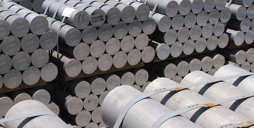 قیمتها در بازار فلزات اساسی با موج جدید کرونا کاهشی شد