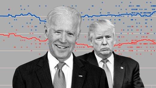 جدیدترین آمار آرای انتخاباتی از 4 ایالت سرنوشتساز آمریکا