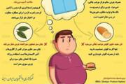 اینفوگرافیک |  چند باور اشتباه درباره کاهش وزن