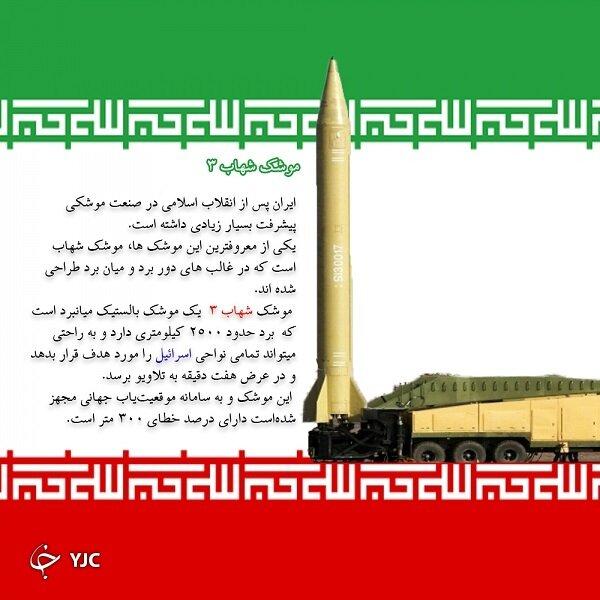 گزارش شهید طهرانی مقدم