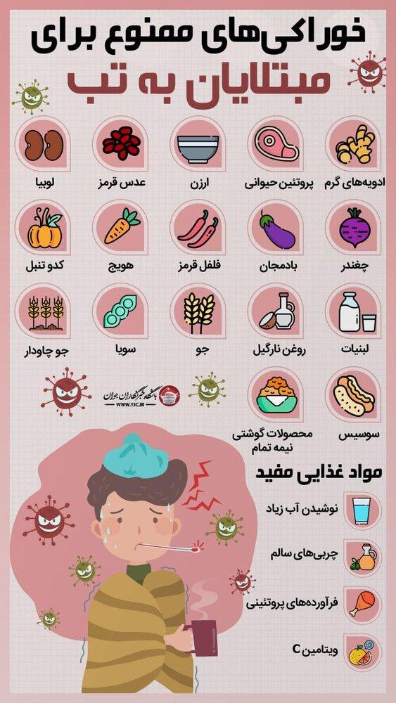 خوراکی های ممنوع برای تب در دوران کرونا/ اینفوگرافی