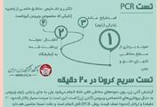 ببینید | مقایسه انواع تستهای کرونا در ایران