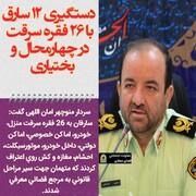 دستگیری ۱۲ سارق با ۲۶ فقره سرقت در چهارمحال و بختیاری