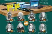 تصویر | ایرانمال گرانتر از جیب ثروتمندترین سلبریتیهای جهان
