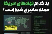 اینفوگرافیک   به کدام نهادهای امریکا در چند روز گذشته حمله سایبری شده است؟