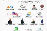 ببینید | ایرانیها در سال ۲۰۲۰ دنبال چه بودند؟