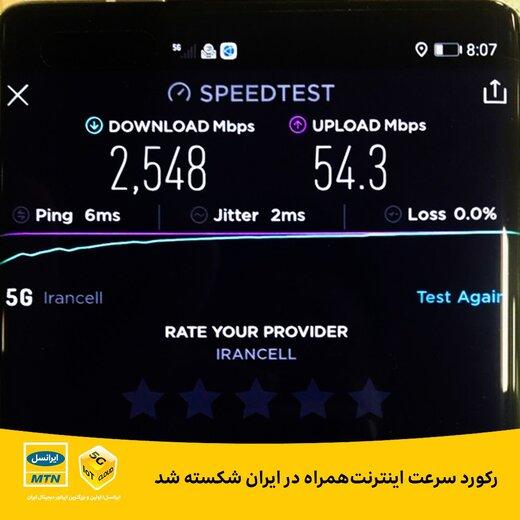 رکورد سرعت اینترنت همراه در ایران شکسته شد
