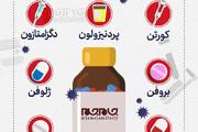 اینفوگرافیک | مصرف خودسرانه کدام داروها در کرونا ممنوع است؟