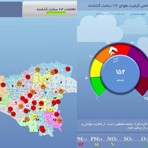 وضعیت تهران قرمز شد/ میانگین شاخص آلودگی هوا از ۱۵۰ واحد عبور کرد