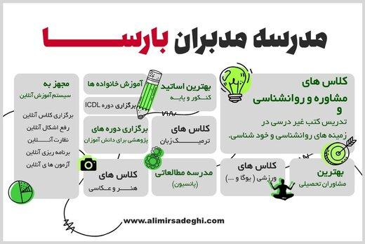 ۴ معیار انتخاب مدرسه مناسب و استاندارد برای دانش آموزان