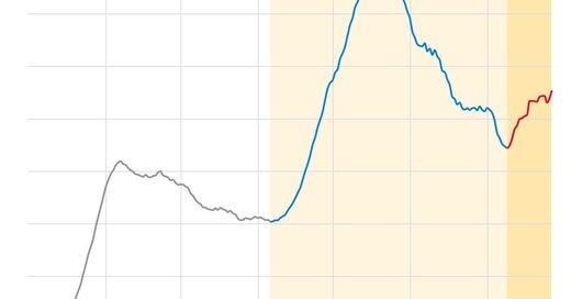 تجربیات ترسناک از موج زمستانی کرونا؛ وضعیت بدتر از پاییز میشود؟