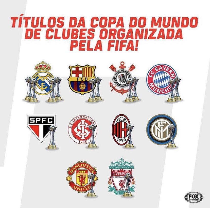پرافختارترین تیمهای جام باشگاههای جهان/عکس