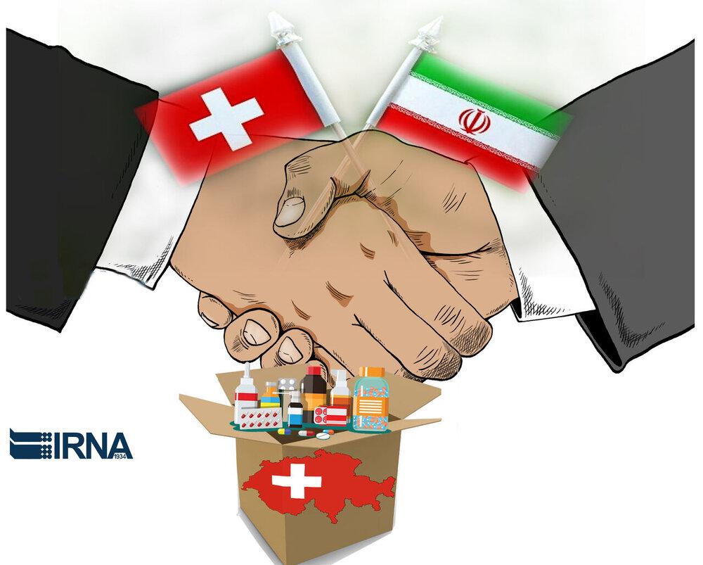 تغییر رفتار آمریکا در قبال کانال مالی ایران و سوئیس