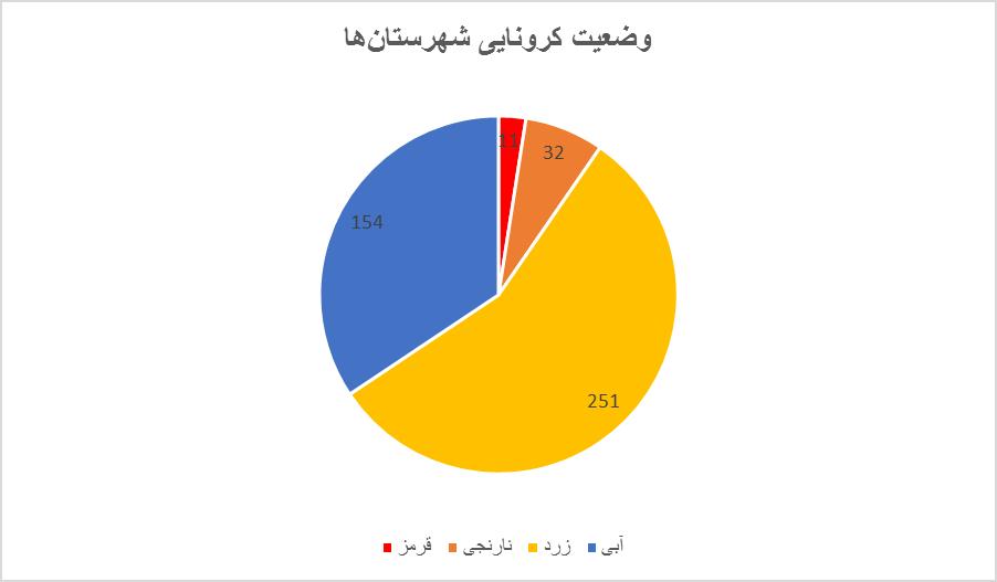 انسان به انسان، آمار فوتیهای کرونا در ایران بیشتر میشوند