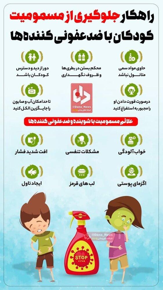 اینفوگرافیک | راهکار جلوگیری از مسمومیت کودکان با ضدعفونی