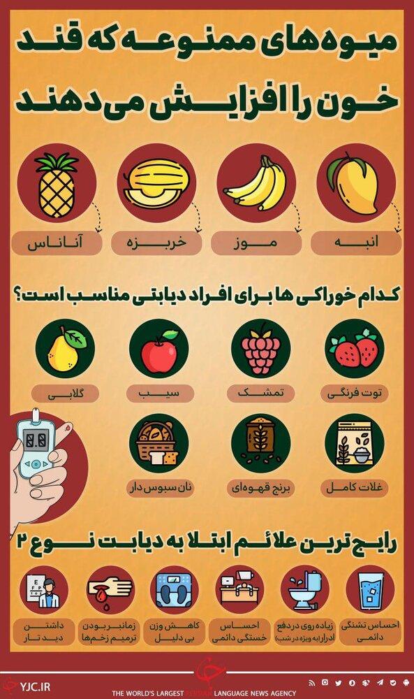 اینفوگرافیک | میوههای ممنوعه که قند خون را افزایش میدهند