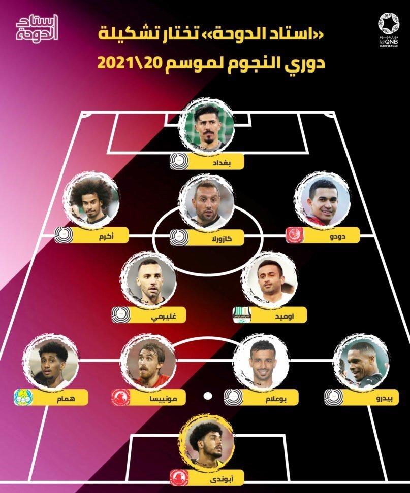 یک ایرانی در تیم منتخب فصل لیگ ستارگان قطر/عکس