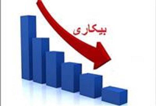 کاهش نرخ بیکاری در استان چهارمحال وبختیاری