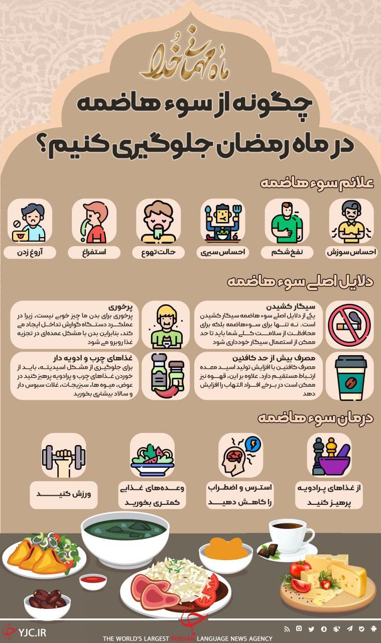 ببینید   چگونه از سوءهاضمه در ماه رمضان جلوگیری کنیم؟