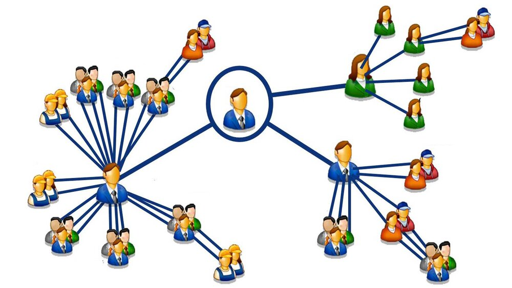 سراب درآمدزایی از طریق بازاریابی شبکهای/ نقض مکرر قوانین توسط برخی از شرکتهای بازاریابی مجاز!