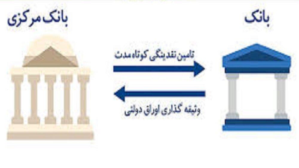 کامران ندری: اصلاح ترازنامه بانکها با انجامریپو/ لزوم تعیین تکلیف داراییهای منجمد
