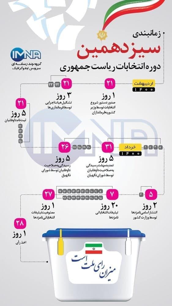 اینفوگرافیک   زمانبندی سیزدهمین دوره انتخابات ریاست جمهوری