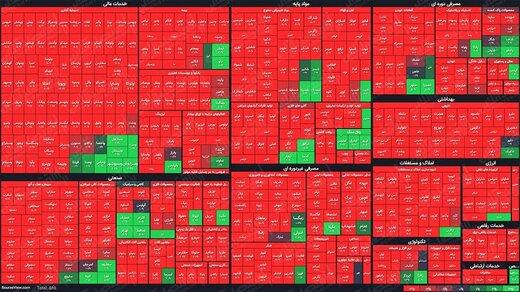 سهام عدالت مقصر ریزش های اخیر بورس است؟