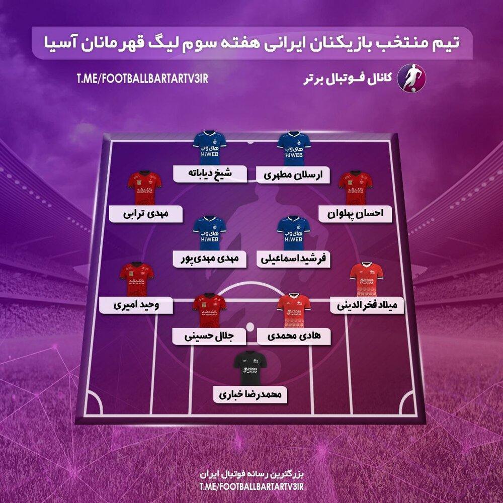 تیم منتخب بازیکنان تیمهای ایرانی در هفته سوم لیگ قهرمانان/عکس