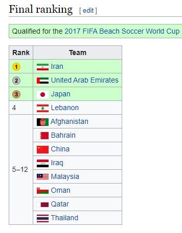 تقلب آشکار AFC علیه ایران؟/عکس