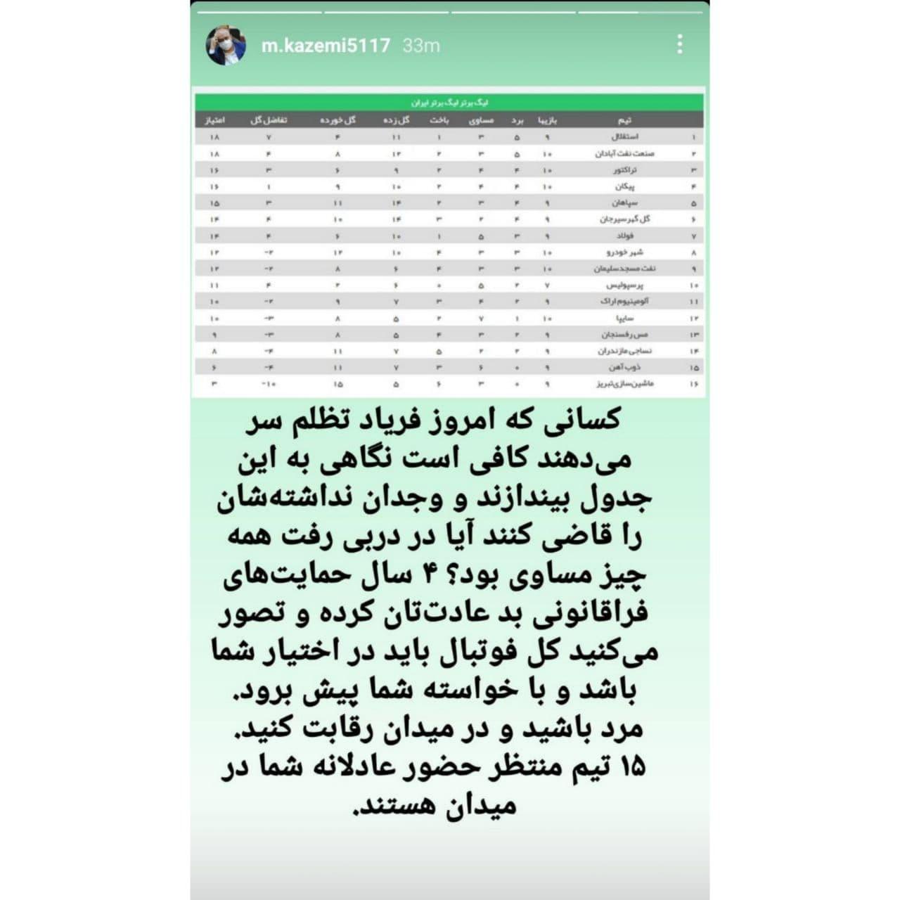 دعوای اینستاگرامی مسئولان استقلال و پرسپولیس/عکس