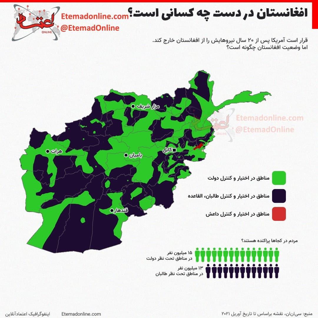 اینفوگرافیک | کشور افغانستان در دست چه کسانی است؟