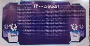 فریدون عباسی کاندیدای ریاست جمهوری شد /سونامی دولتمردان احمدی نژاد ادامه دارد +عکس