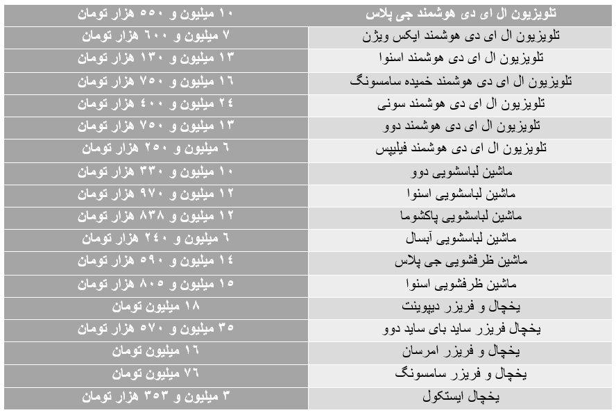 آخرین نرخ لوازم خانگی خارجی و داخلی/ جدول قیمت ها