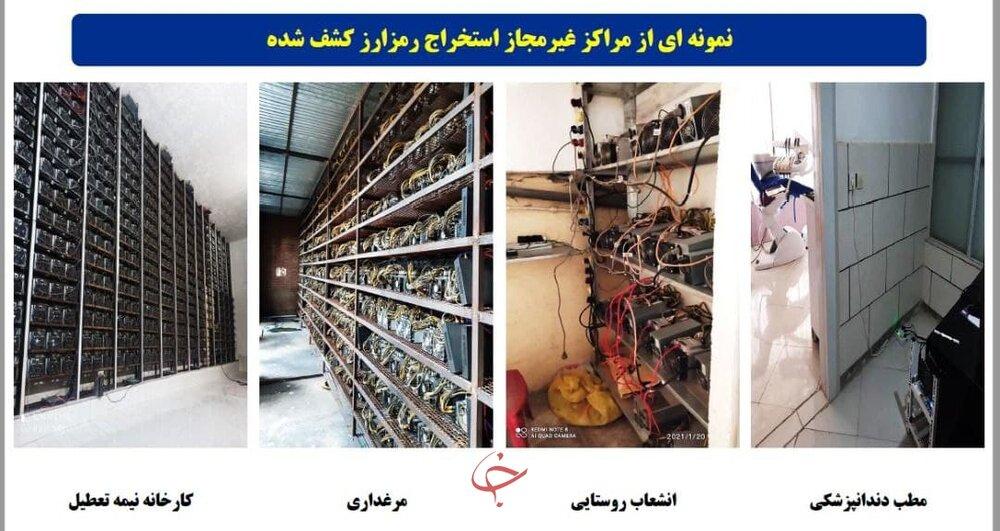 مراکز غیر مجاز استخراج رمز ارز را بشناسید