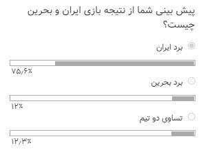 انتظار بالا مردم از تیم ملی/ بحرین را ببر